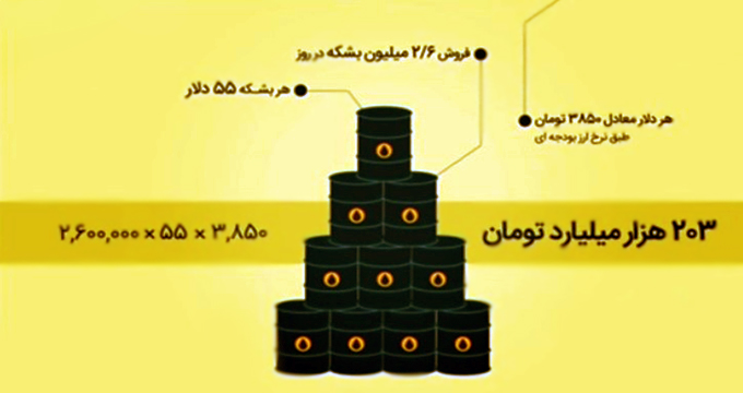 فیلم/ سهم هر ایرانی از پول نفت چقدر است؟