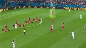 فیلم / آنالیز دقیق بازی ایران و اسپانیا