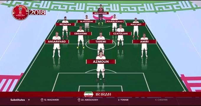فیلم / شماتیک ترکیب دو تیم ایران و اسپانیا