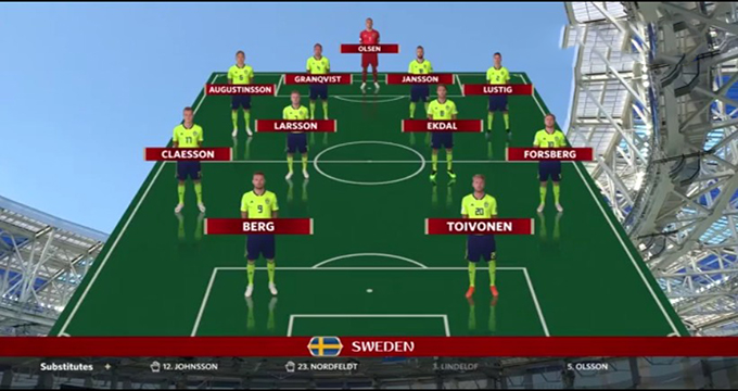 فیلم / ترکیب بازیکنان دو تیم کره جنوبی و سوئد در بازی امروز