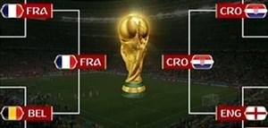 فیلم / دیدار دوباره انگلیس - بلژیک در مرحله رده بندی