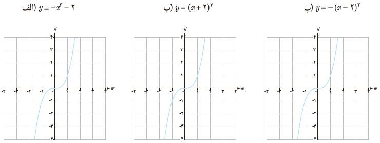 فعالیت صفحه 4 ریاضی 3 رشته تجربی