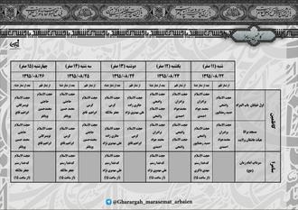 اعلام برنامه مراسمات سامرا و کاظمین همراه سخنرانان و مداحان و محل برگزاری