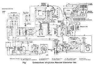 نقشه فنی بی سیم مارکونی کشتی تیتانیک