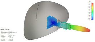 طراحی وشبیه سازی آنتن رادار مونوپالس