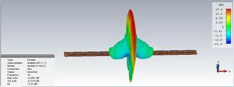 طراحی آنتن میکرواستریپ