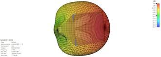 طراحی و شبیه سازی آنتن هورن پهن باند ریجدار