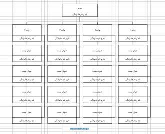 رسم چارت سامانی درنرم افزار صفحه گسترده
