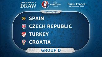 جدول و نتایج گروه D یورو 2016