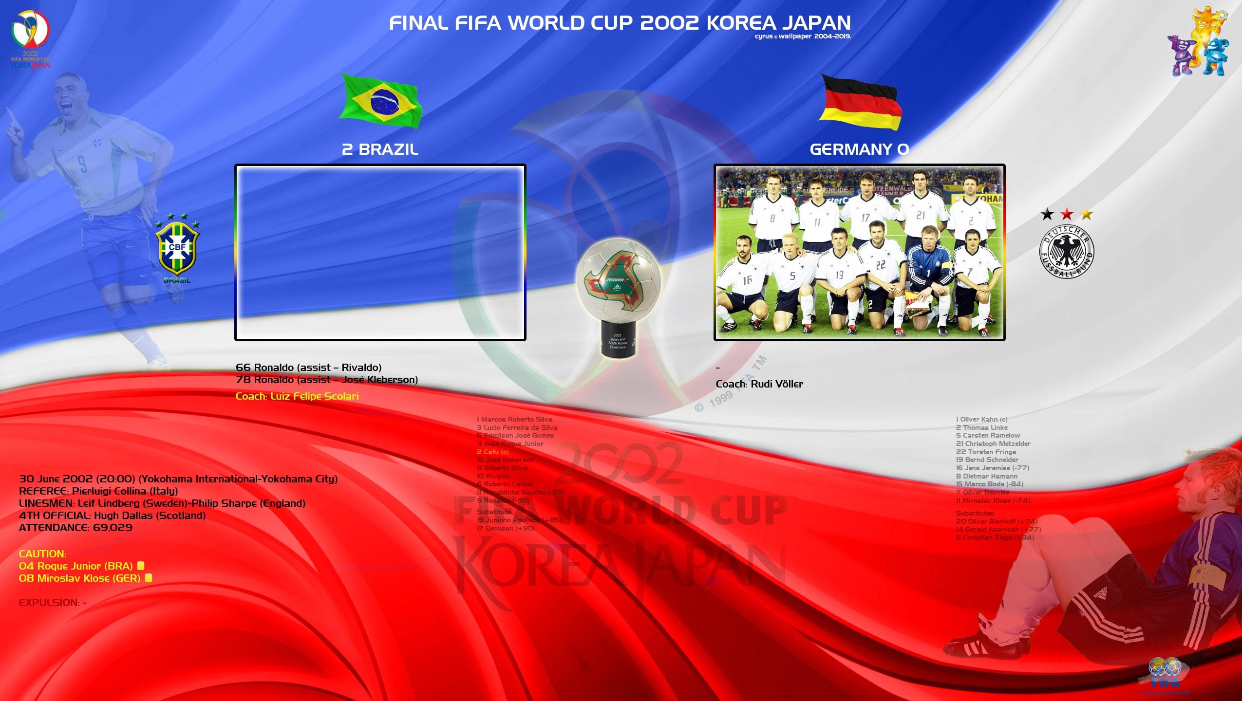 والپیپر فینال جام جهانی 2002 کره و ژاپن