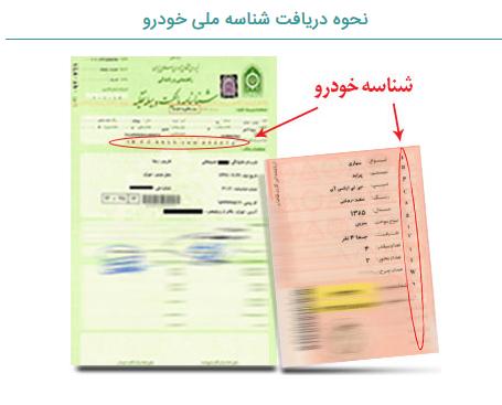 پرداخت عوارض خودروی شهرداری تهران
