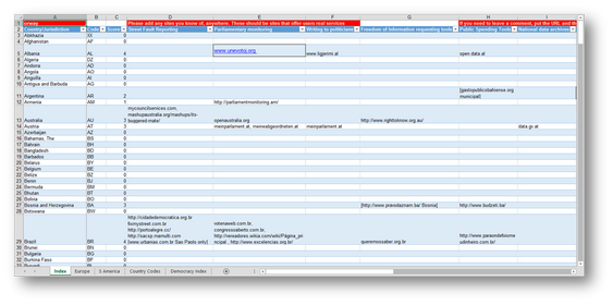 لیست وبسایتهای شفافیت و جمعسپاری خدمات حاکمیتی و مدنی