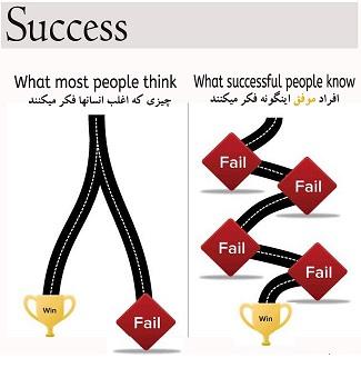 نحوه نگرش افراد به مسیر رسیدن به موفقیت و شکست