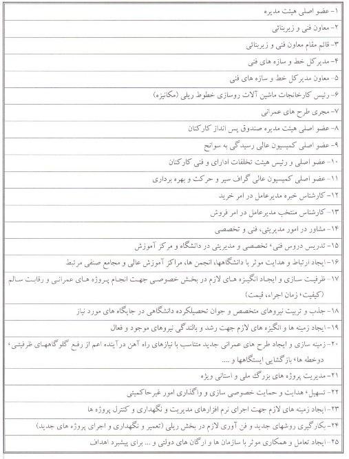 عیدی شرکت تراورس راه آهن انتصاب مدیرعامل جدید شرکت تراورس + رزومه :: امور نگهداری ...