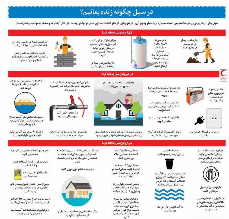 اقدامات احتیاطی هنگام وقوع سیل و پس از آن