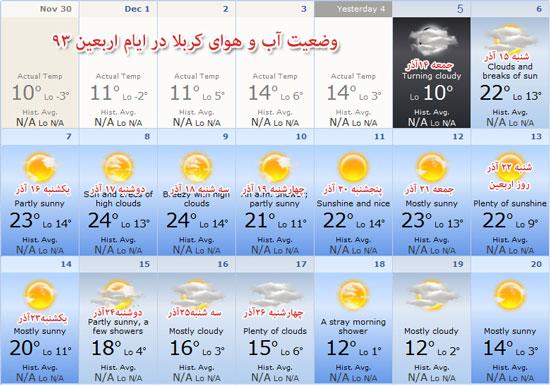 وضعیت آب هوا در ایام عید پیاده روی اربعین | وضعیت آب و هوا در نجف و کربلا و مسیر در ...