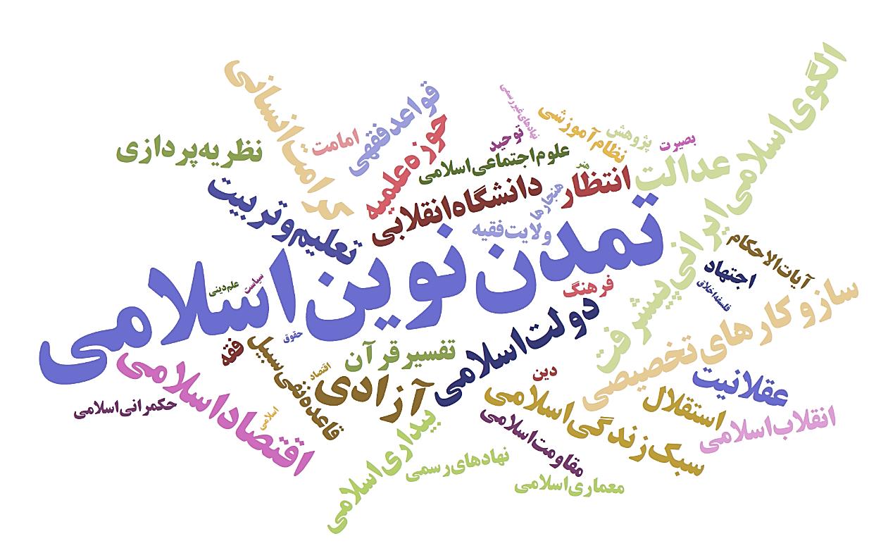 تمدن نوین اسلامی و مفاهیم مرتبط