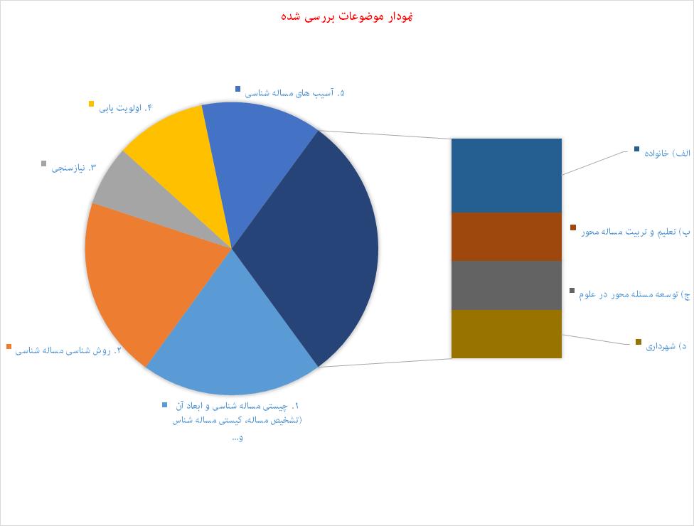 http://bayanbox.ir/view/2189418135499991501/%D9%86%D9%85%D9%88%D8%AF%D8%A7%D8%B1-%D9%85%D9%88%D8%B6%D9%88%D8%B9%D8%A7%D8%AA-%D9%85%D8%B3%D8%A7%D9%84%D9%87-%D8%B4%D9%86%D8%A7%D8%B3%DB%8C-%D8%B3%D8%A7%DB%8C%D8%AA-%D9%85%D8%B9%D8%A7%D9%88%D9%86%D8%AA-%D9%81%D8%B1%D9%87%D9%86%DA%AF%DB%8C-%D8%B1%D8%B6%D9%88%DB%8C.png
