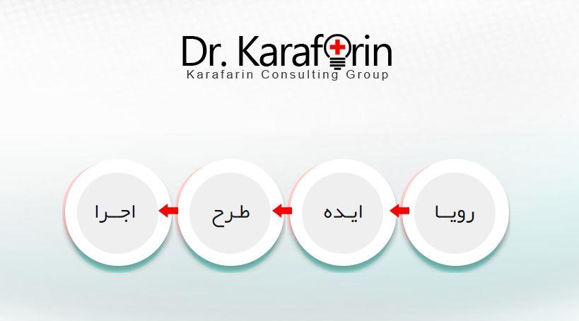 دکتر کارآفرین