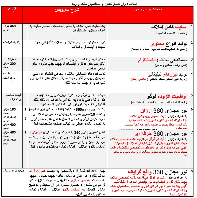لیست قیمت خدمات دیجیتالی املاک