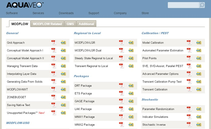 دانلود نرم افزار GMS 10 کرک شده - MODFLOW نسخه های 32 و 64