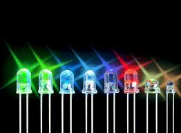 Image result for LED ها منابع و آینده هستند
