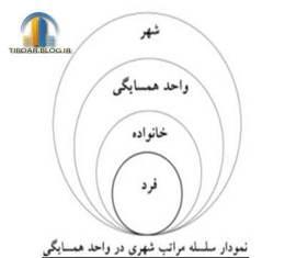 http://bayanbox.ir/view/2623740170532855685/saraneh-maskuni2.jpg