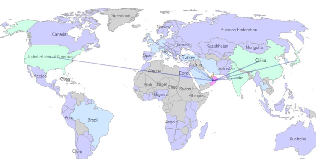 مهمترین مقاصد وارداتی عمان