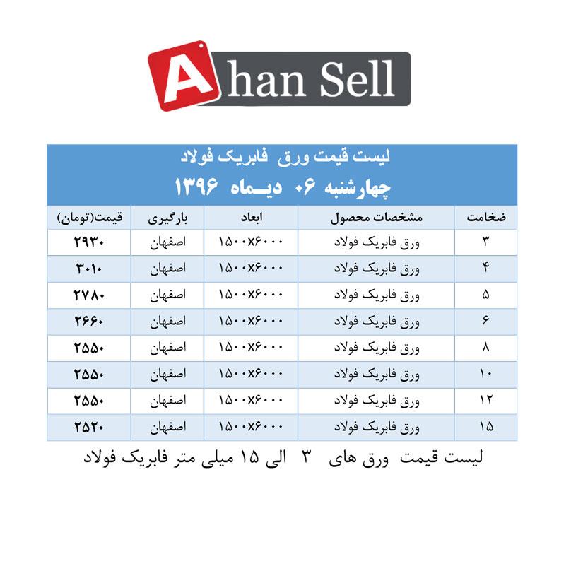 لیست قیمت ها.