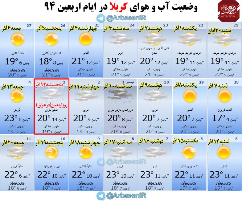 وضعیت آب هوا در ایام عید وضعیت آب و هوا در نجف و کربلا در ایام اربعین 94 :: سایت ...