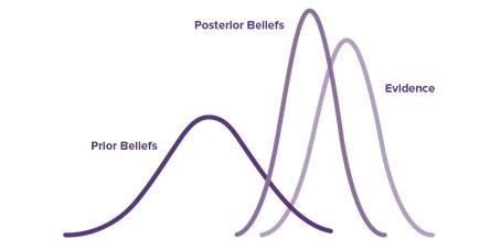 نکاتی درخصوص قضیه آماری بیز Bayesian method