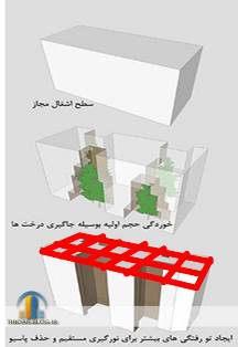 http://bayanbox.ir/view/2976372156902657766/Shar-Tehran6.jpg