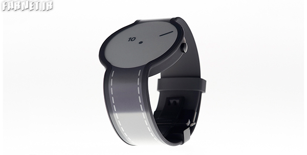 e paper watch There's been plenty of kickstarter projects in our browser tabs lately, but one of the more interesting is the pebble e-paper smartwatch its developers only needed.