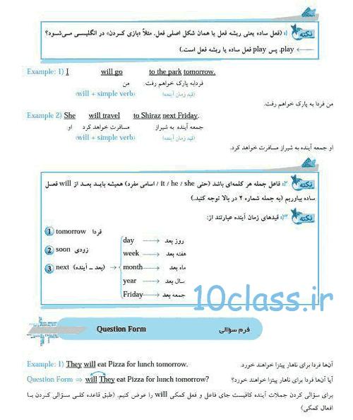ترجمـه متن درس کتاب زبان دهم ترجمـه گرامر درس 1 زبان دهم + توضیح :: کلاس دهمـیـا mimplus.ir