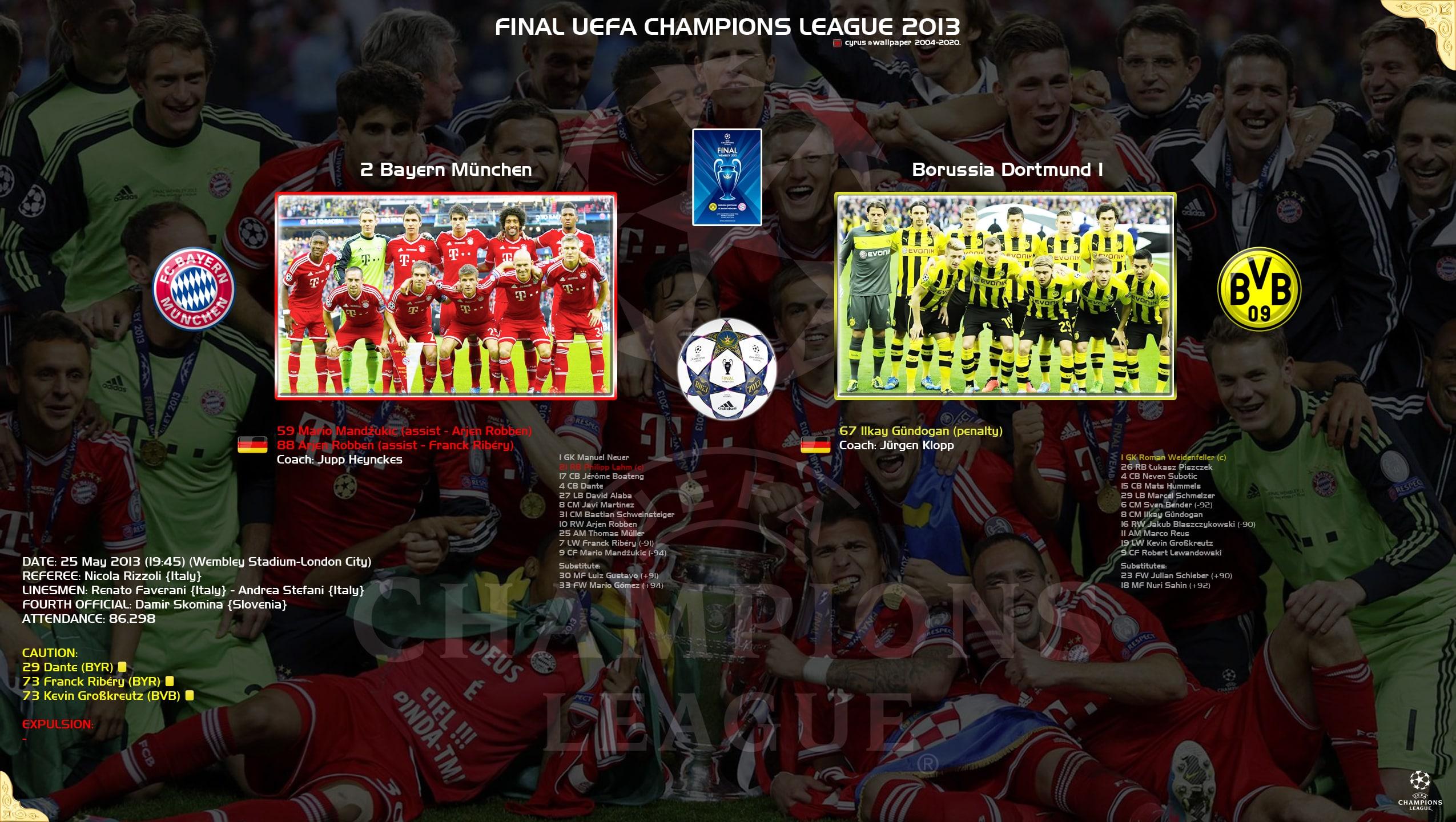 والپیپر فینال لیگ قهرمانان اروپا 2013
