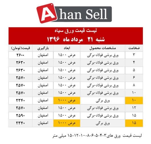 لیست قیمت سفته قیمت ماشین سناتور yukle.mobi.