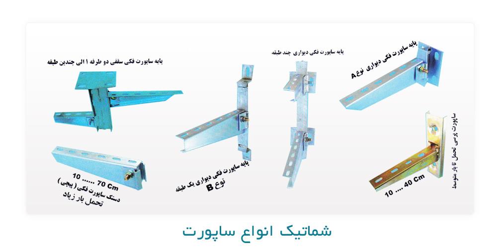 ساپورت - مهندس ابزار