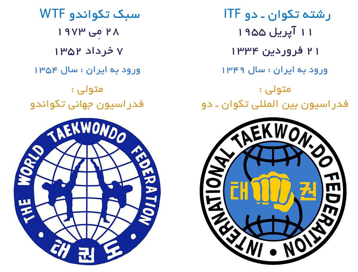 تکوان ـ دو ITF و تکواندو WTF ، دو روی یک سکه هستند.