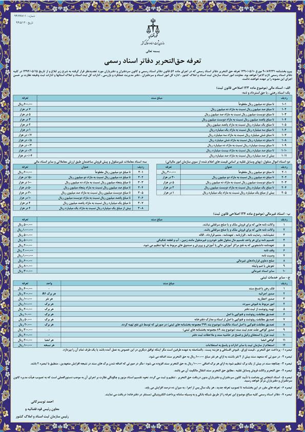 جدول تعرفه حق التحریر دفاتر اسناد رسمی سال 1399