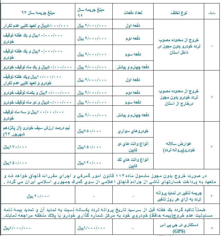 کانال تلگرام منطقه آزاد لینک یاب