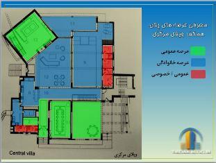 دانلود پروژه نقد و بررسی دهکده مسکونی خلیلی-نوشهر