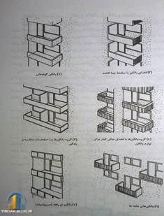 دانلود مطالعات فضاهای باز و نیمه باز در معماری
