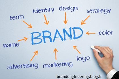 branding هویت برند (Brand Identity) چیست؟