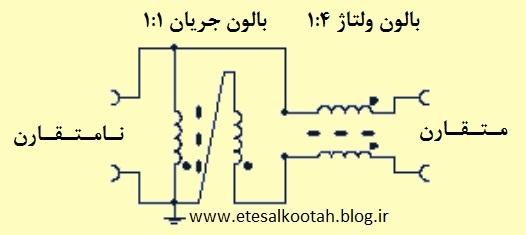 بالون هیبریدی - ترکیب بالون ولتاژ و بالون جریان