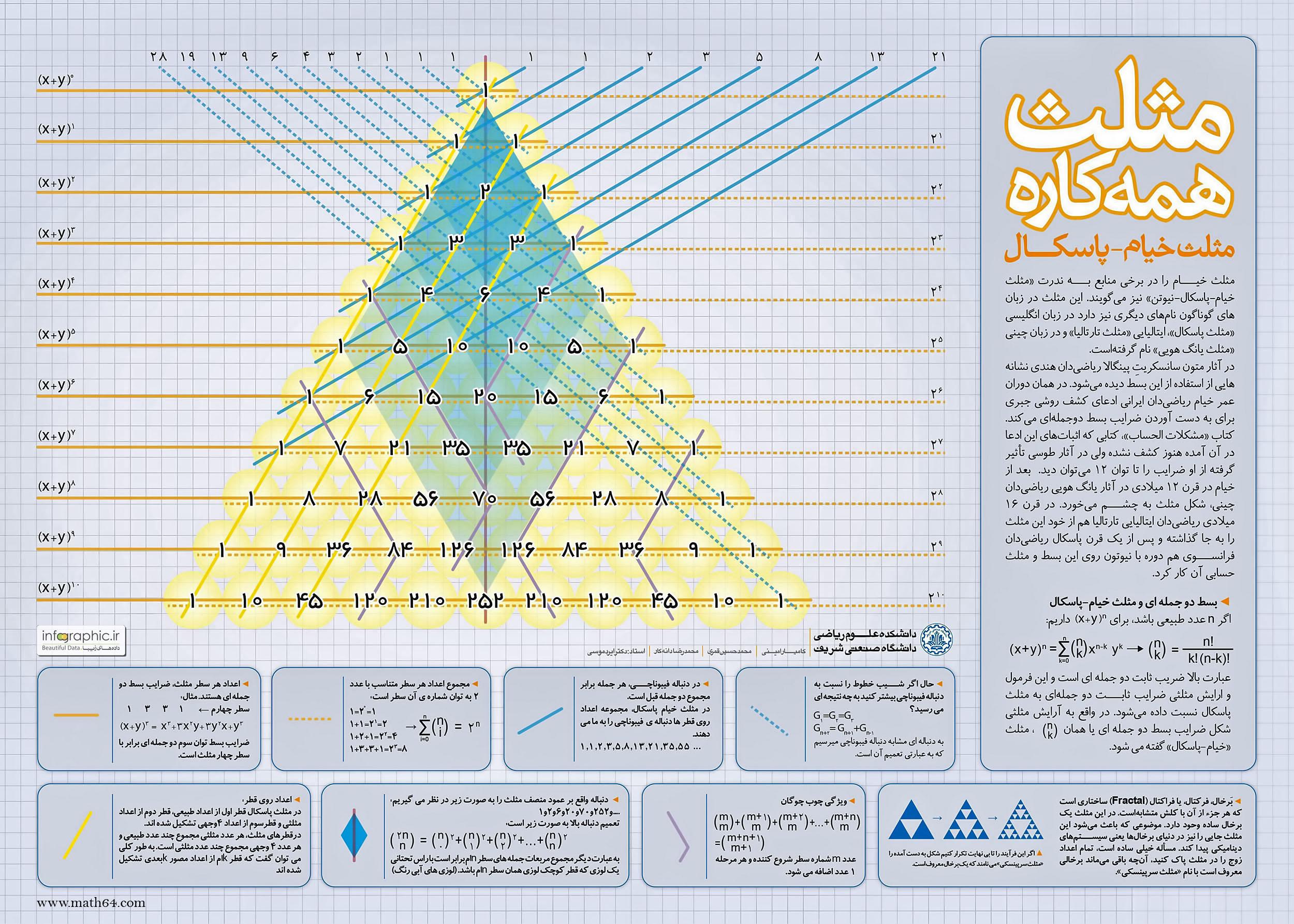 http://bayanbox.ir/view/4301438067860596189/Binomial-math64-com.jpg