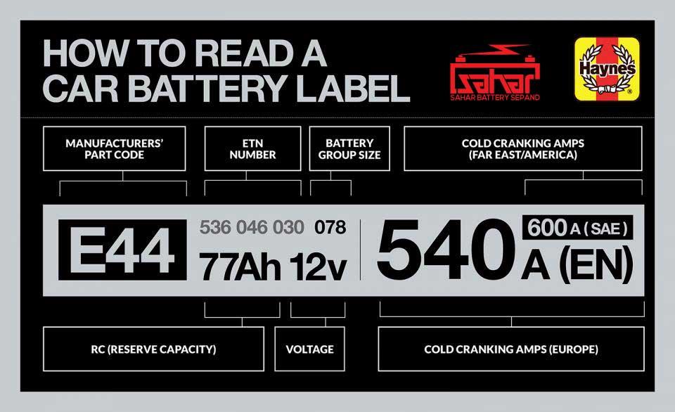 مشخصات فنی باتری ماشین