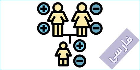 خویشاوندی و ضریب هم خونی (درون لقاحی)