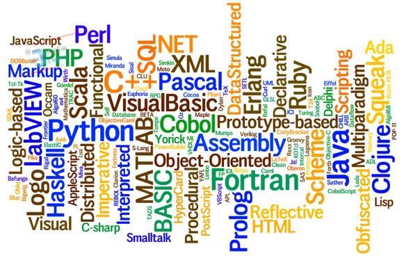 چگونه یک زبان برنامه نویسی یاد بگیریم؟