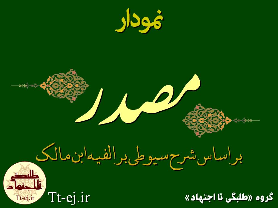 نمودار درختی اعمال مصدر و ابنیه مصادر از کتاب شرح سیوطی بر الفیه ابن مالک