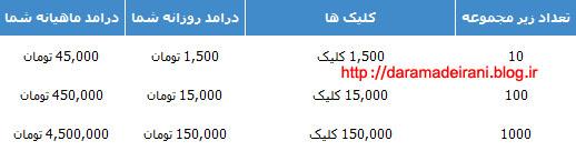جدول درآمد از زیر مجموعه ها